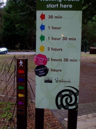 Rotorua Redwoods - Colour Coding for the tracks